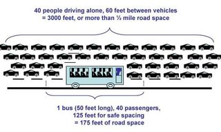 Bus v cars illustration