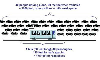 Bus-v-cars-illustration_WEB
