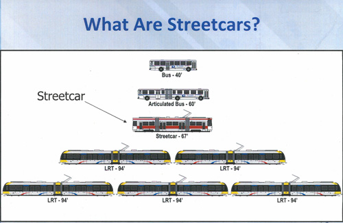 What-are-streetcars-cityofmpls-WEB